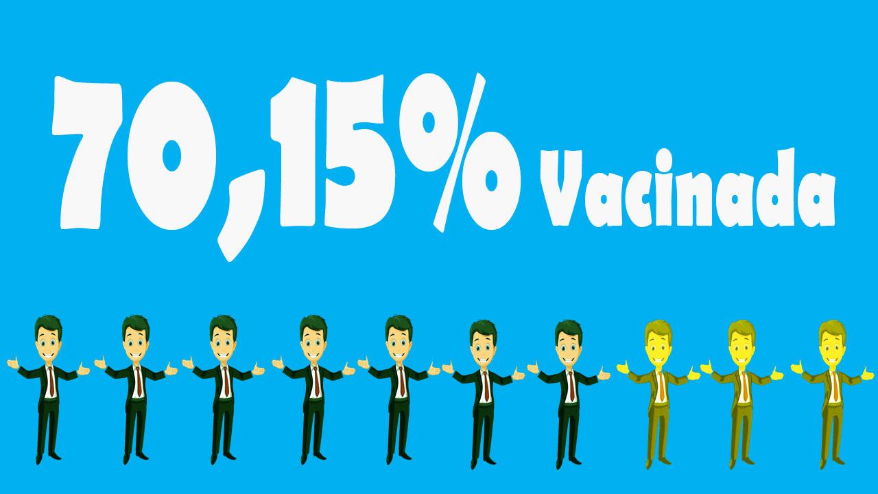 Sete em cada 10 moradores da Bacia do Jacuípe já receberam ao menos a 1ª dose das vacinas contra a covid-19